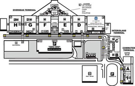 Honolulu International Airport Ground Level